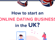 Start Online Dating Business