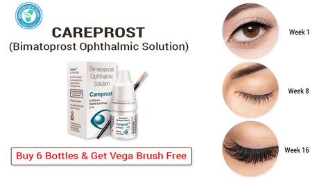 Beautify your Eyes with Longer Eyelashes Using Careprost