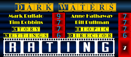 Dark Waters (2019) Movie Review