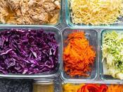 Ingredient Meal Prep Plan