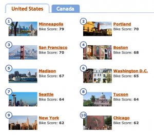 Walkscore Now Rates Bike Friendly Cities; Guess who is No. 1