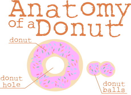 New Funny Shirt Anatomy Of A Donut Paperblog