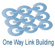 Get FREE backlinks using your Twitter profile