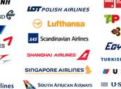 Travel Hacking Transfer Exchange Points Miles
