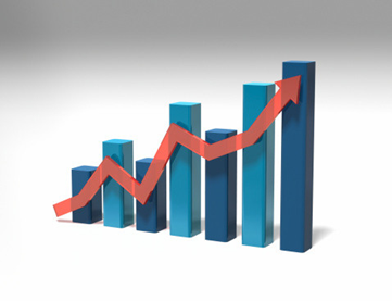 business-model-curve