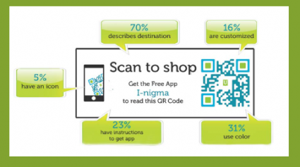 10 Tips for Using QR Codes