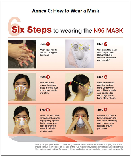 How to Wear a N95 Mask Standard – Six Steps to wearing the N95 Mask