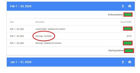 YouTube earnings in Google adsense