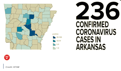 Washington Post Reports on Arkansas Church with COVID Infections as Warning for Other Churches: My Response