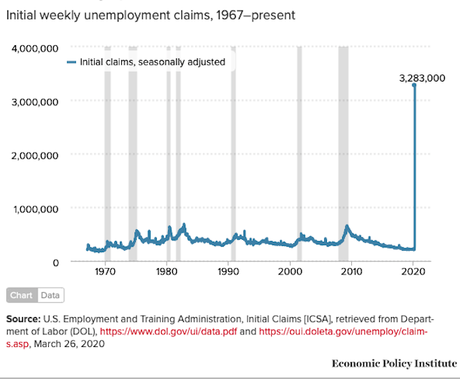 Unemployment Is Already Bad - And It Will Get Worse