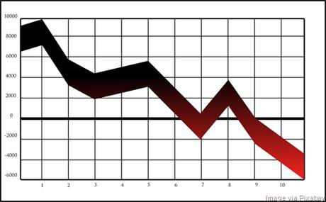 startup-failure-chart