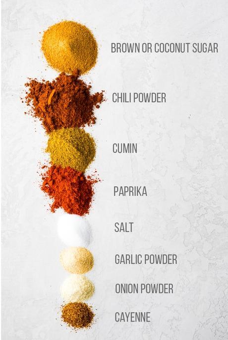 spices for the easy homemade fajita seasoning recipe