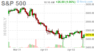$5,000 Thursday – Yesterday's Oil Petroleum Plays Pay Off Fast!