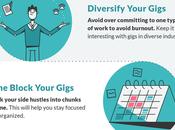 Successfully Side Hustle