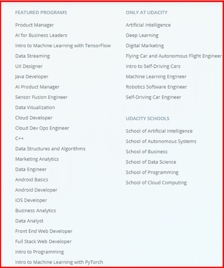Udacity Vs Coursera 2020 | Which One To Choose? (# 1 Reason)
