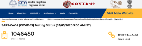 COVID-19 and Testing Times