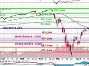 Monday Market Movement Back Bottom Range