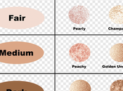 Finding Right Highlighter Your Skin Tone