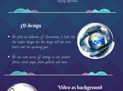 Create Functional Corporate Website Design Interface?