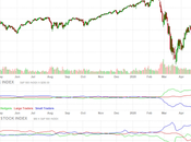 Toppy Tuesday Here Come Those Tears Again S&P 3,000