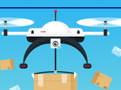 Breaking Horizons Through Last Mile Drone Delivery