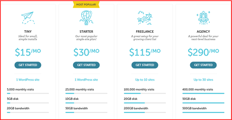 WP Engine vs Flywheel 2020: Which Is Value For Money? (Truth)
