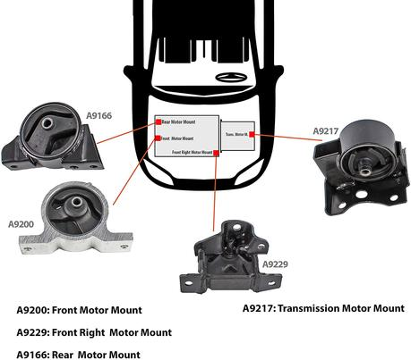 Best Engine Mount 2020