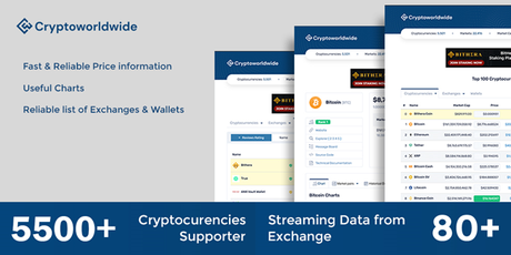 crypto-world-wide