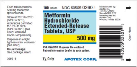 FDA Metformin Recall – Weight Loss Surgery and Diabetes