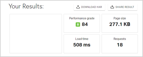 load-time test results for Avalon Hosting Services