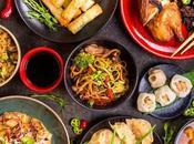 Most Popular Asian Food