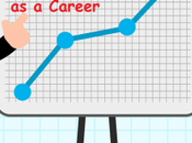 "Reasons Choose ""Digital Marketing"" Career"