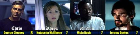 ABC Film Challenge – Sci-Fi – S – Solaris (2002)