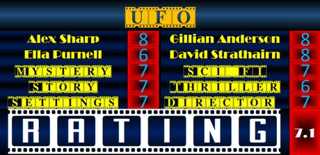 ABC Film Challenge – Sci-Fi – U – UFO (2018) Movie Review