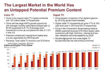 YOU On Demand Holdings, Inc. - YOD