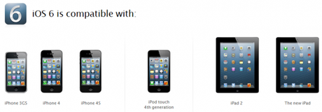 Compatible iOS6 Devices