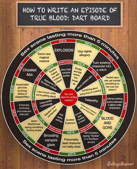 Writers' Room Dart Board: True Blood