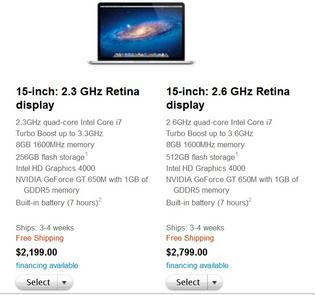 price of retina display