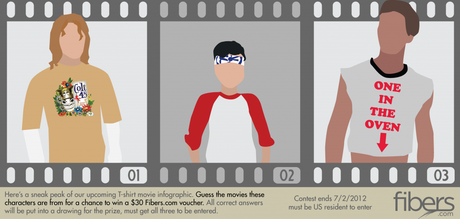 movies, t-shirts, guess, contest, win, free, t-shirts