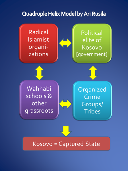 Kosovo President Hashim Thaçi Indicted for War Crimes