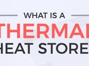 What Thermal Heat Store?