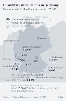 The Catastrophe of US Troop Withdrawal from Germany