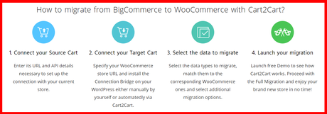 How To Migrate From WooCommerce to Shopify Using Cart2Cart 2020