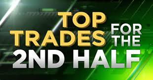 Which Way Wednesday – What Happened to Top Trade Alerts?