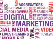 Glossary Online Marketing Terms Explained