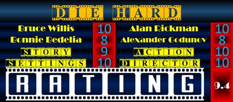 Die Hard (1988) Movie Review