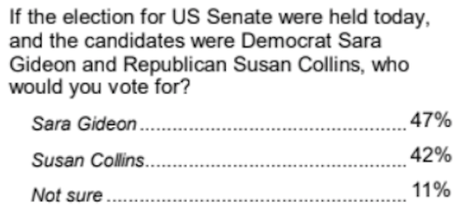 Maine, N. Carolina, & Arizona Look Good For Senate Dems