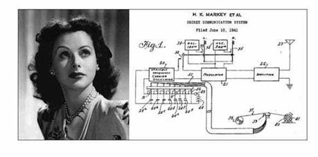 Spotlight On: Hedy Lamarr