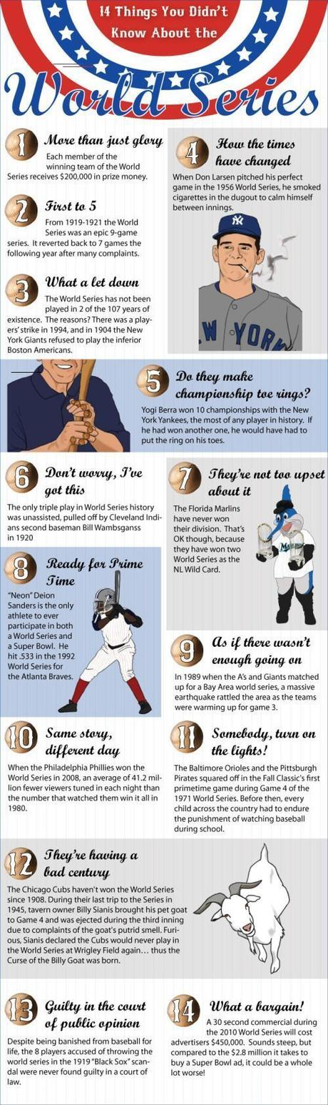 Infographic: 14 Things You Didn't Know About the World Series