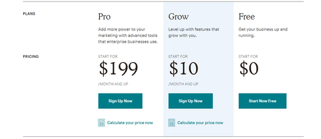 Mailchimp vs Ontraport 2020: Which One Is Better? (Pros & Cons)